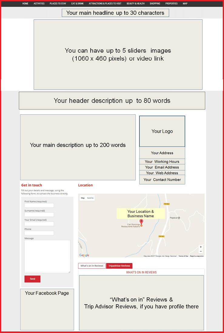 Sales Page Layout when Advertise in Stevenage